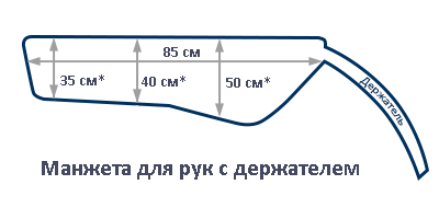 Gapo Multi 5 Gold Лимфодренаж. Размер манжеты РУКИ с держателем.