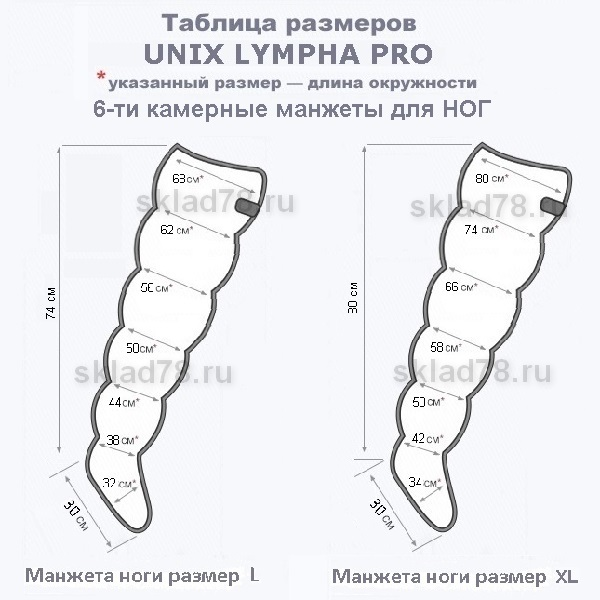 UNIX LYMPHANORM PRO размеры манжет www.sklad78.ru